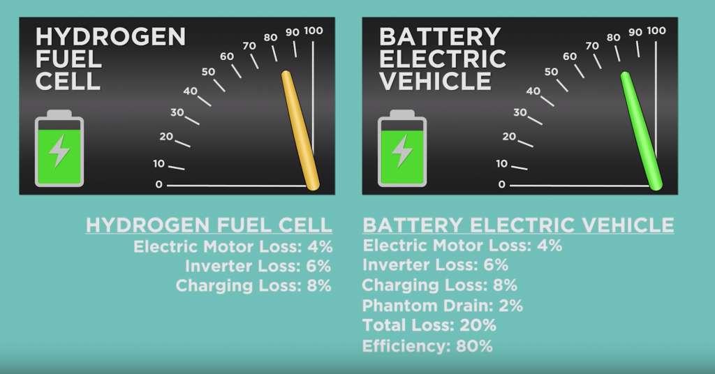masinilor electrice