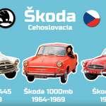 Experienta auto pe vremea lui Ceausescu